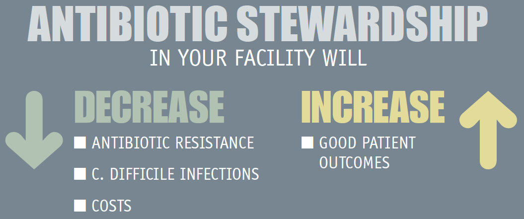 How to Tackle the Hurdles You Are Likely To Encounter During Antibiotic Stewardship